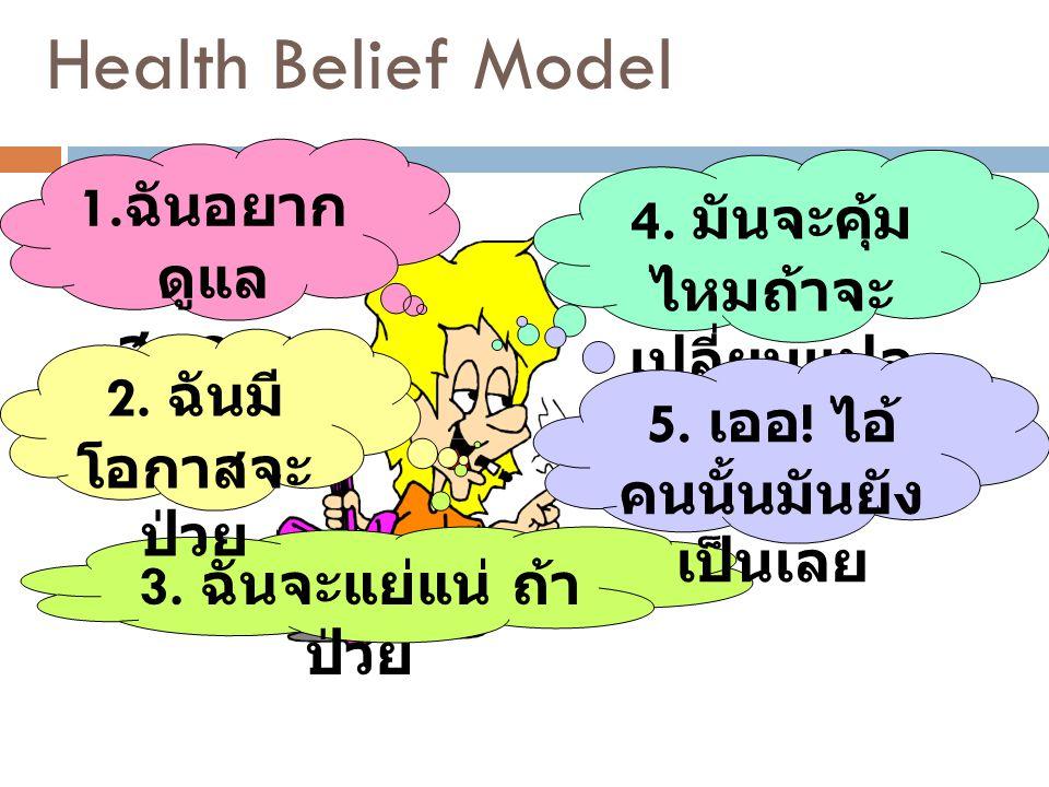 Health Belief Model 1.ฉันอยากดูแลสุขภาพตัวเอง