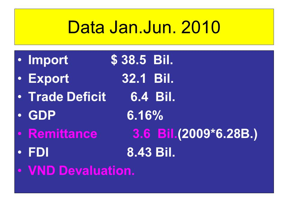 Data Jan.Jun. 2010 Import $ 38.5 Bil. Export 32.1 Bil.