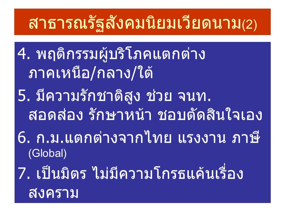 สาธารณรัฐสังคมนิยมเวียดนาม(2)