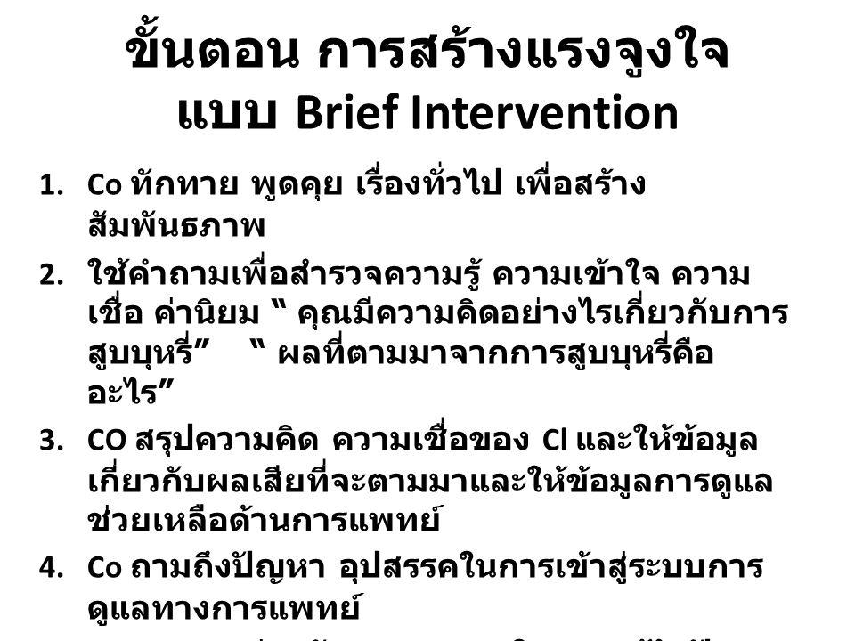 ขั้นตอน การสร้างแรงจูงใจ แบบ Brief Intervention