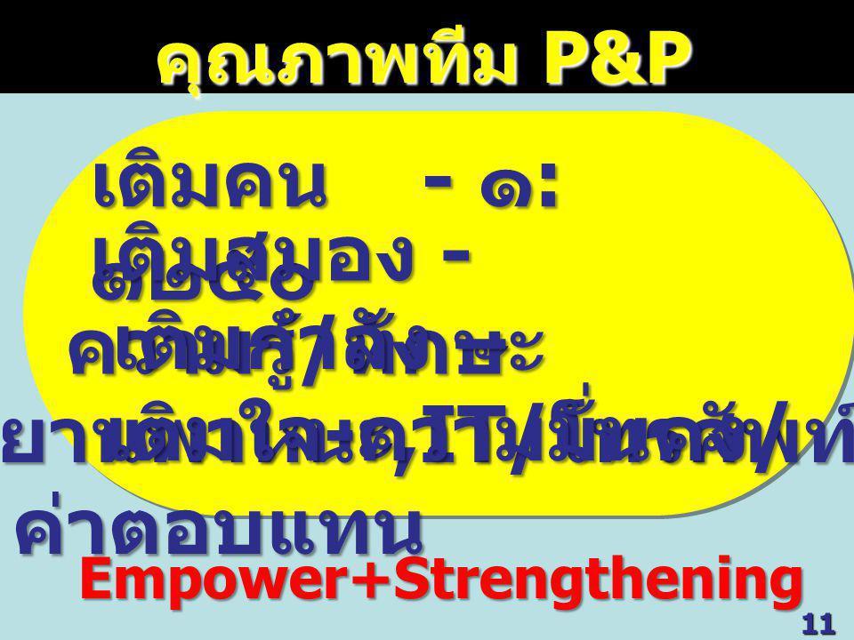 Empower+Strengthening