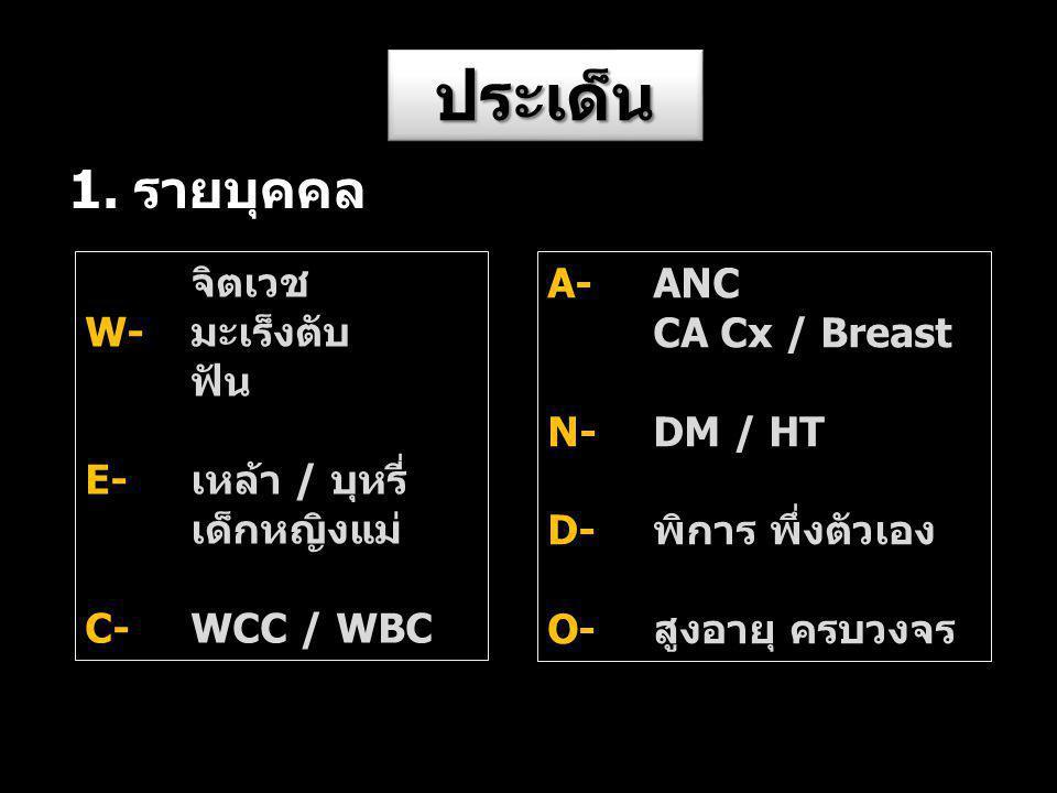 ประเด็น 1. รายบุคคล จิตเวช W- มะเร็งตับ ฟัน E- เหล้า / บุหรี่