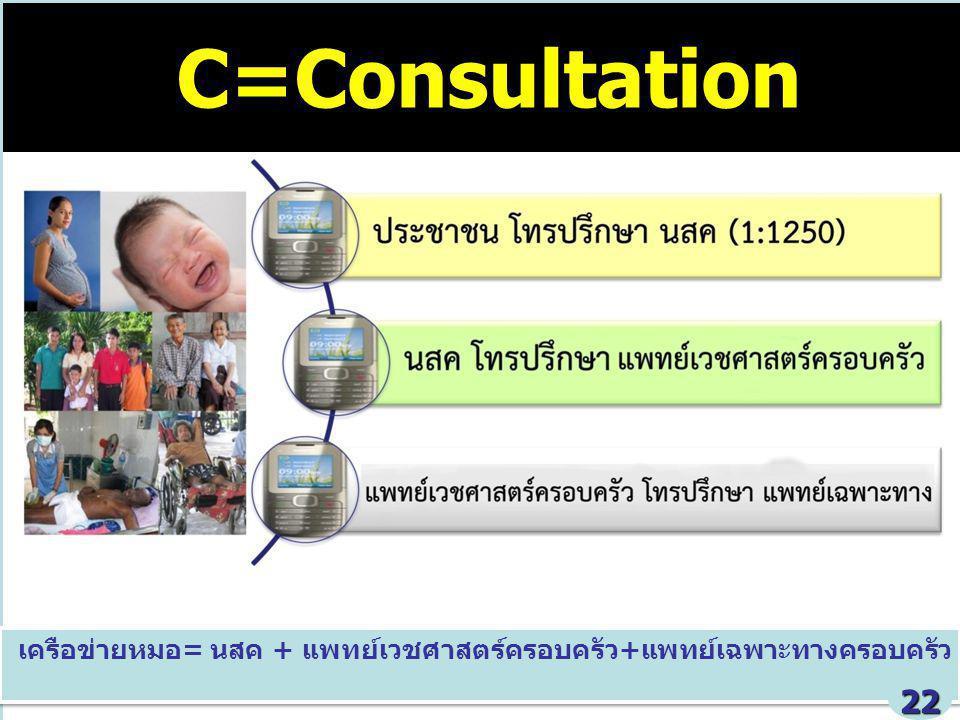 C=Consultation เครือข่ายหมอ= นสค + แพทย์เวชศาสตร์ครอบครัว+แพทย์เฉพาะทางครอบครัว. MOPH 21 June 2012.