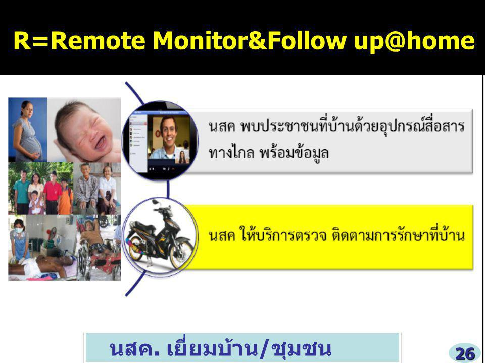 R=Remote Monitor&Follow up@home