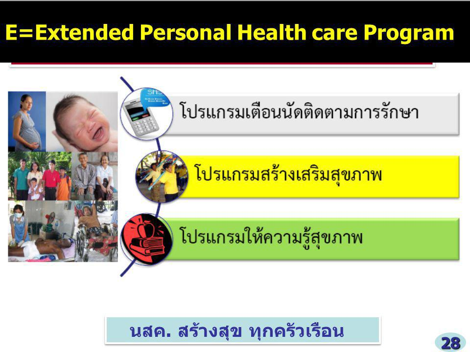 E=Extended Personal Health care Program