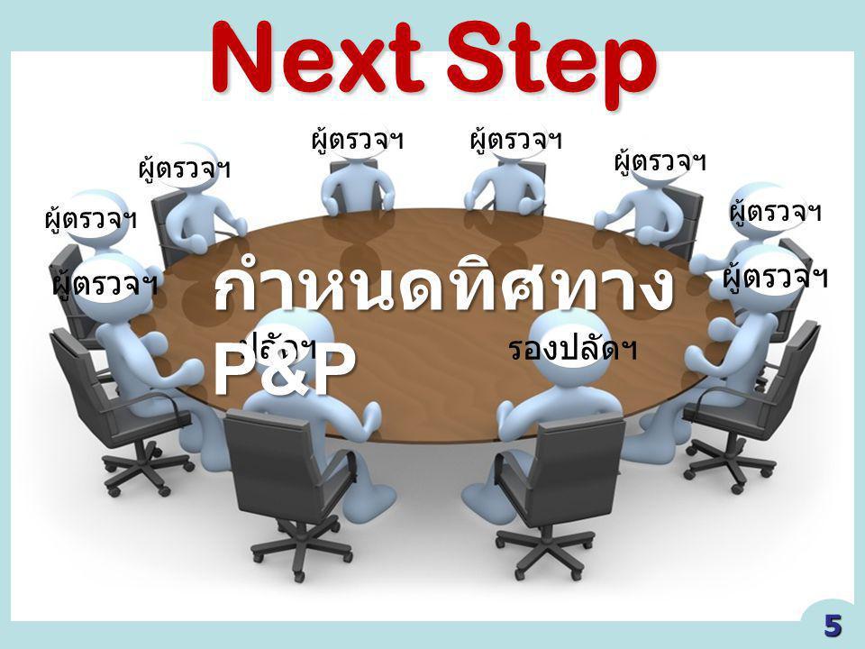 Next Step กำหนดทิศทาง P&P ผู้ตรวจฯ ผู้ตรวจฯ ปลัดฯ รองปลัดฯ ผู้ตรวจฯ