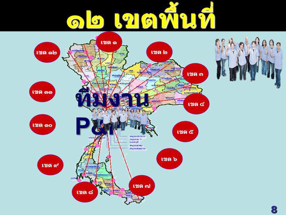 ๑๒ เขตพื้นที่ ทีมงาน P&P 8 เขต ๑ เขต ๑๒ เขต ๒ เขต ๓ เขต ๑๑ เขต ๔