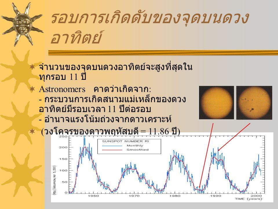 รอบการเกิดดับของจุดบนดวงอาทิตย์