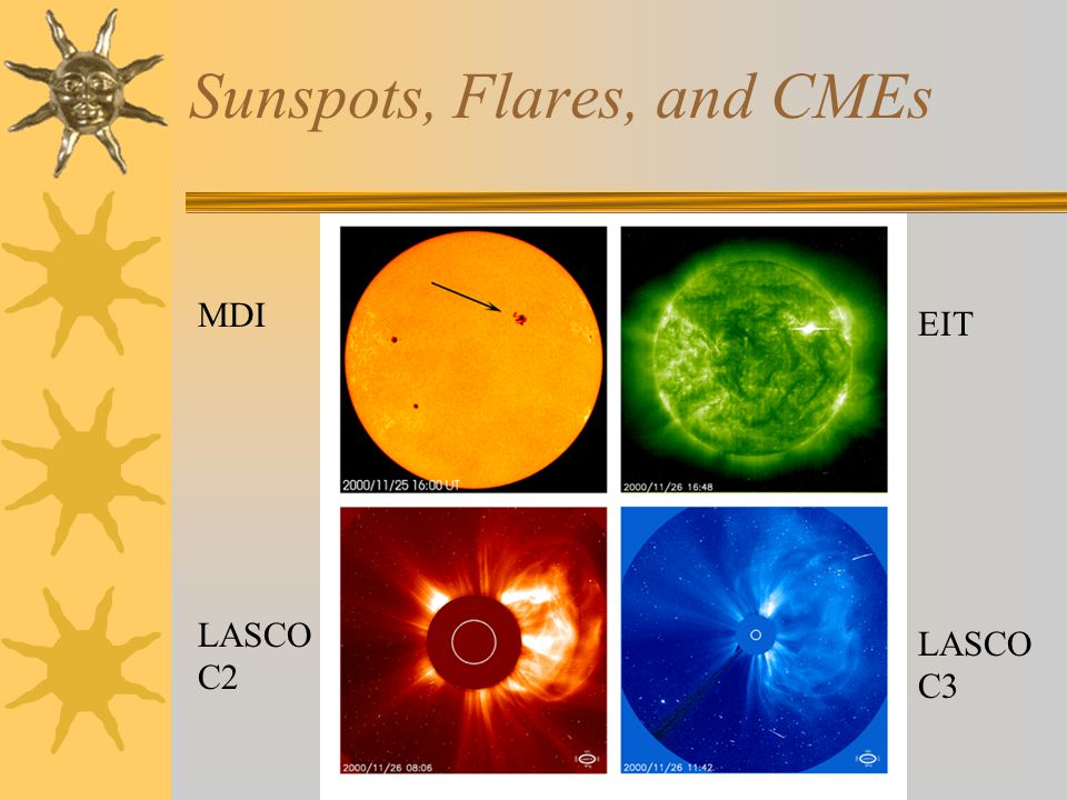 Sunspots, Flares, and CMEs
