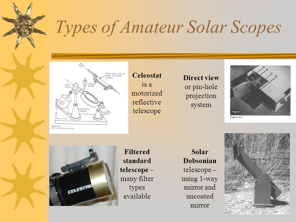 Types of Amateur Solar Scopes
