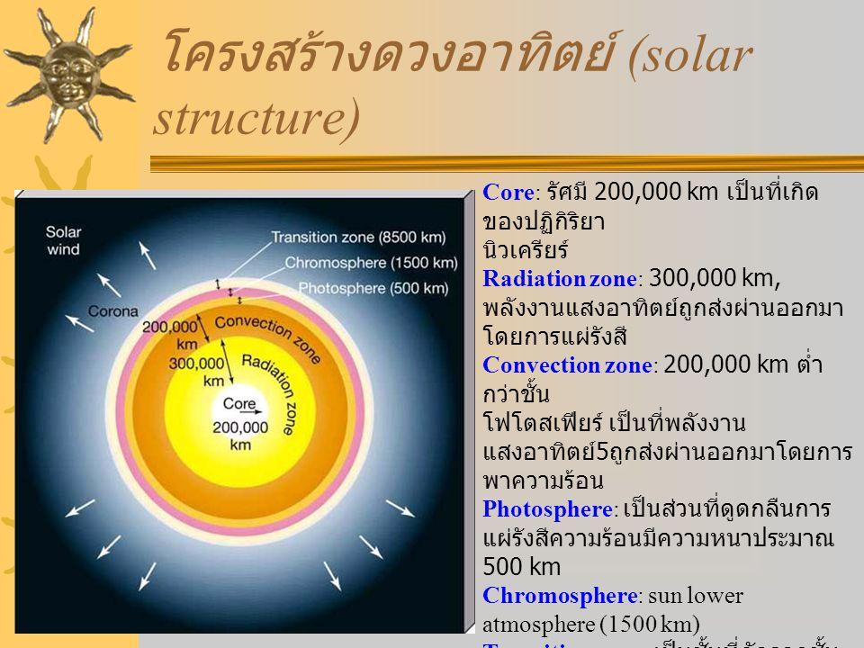 โครงสร้างดวงอาทิตย์ (solar structure)