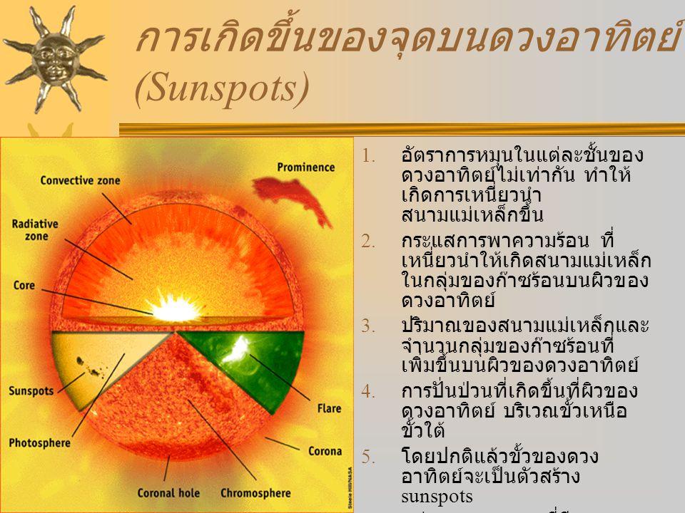 การเกิดขึ้นของจุดบนดวงอาทิตย์ (Sunspots)