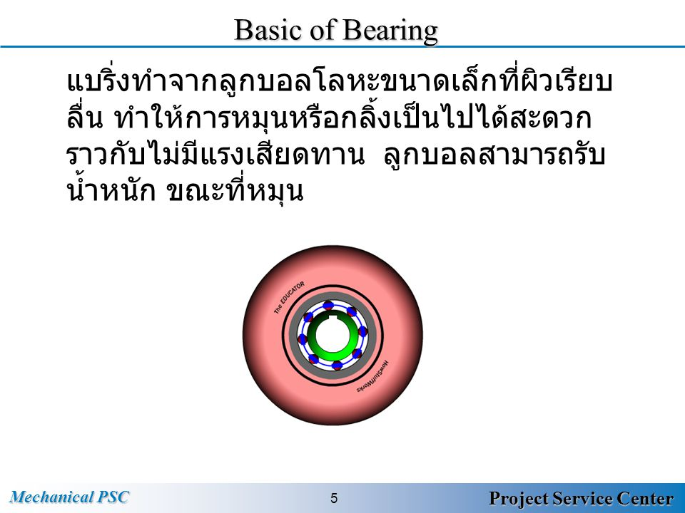 Basic of Bearing