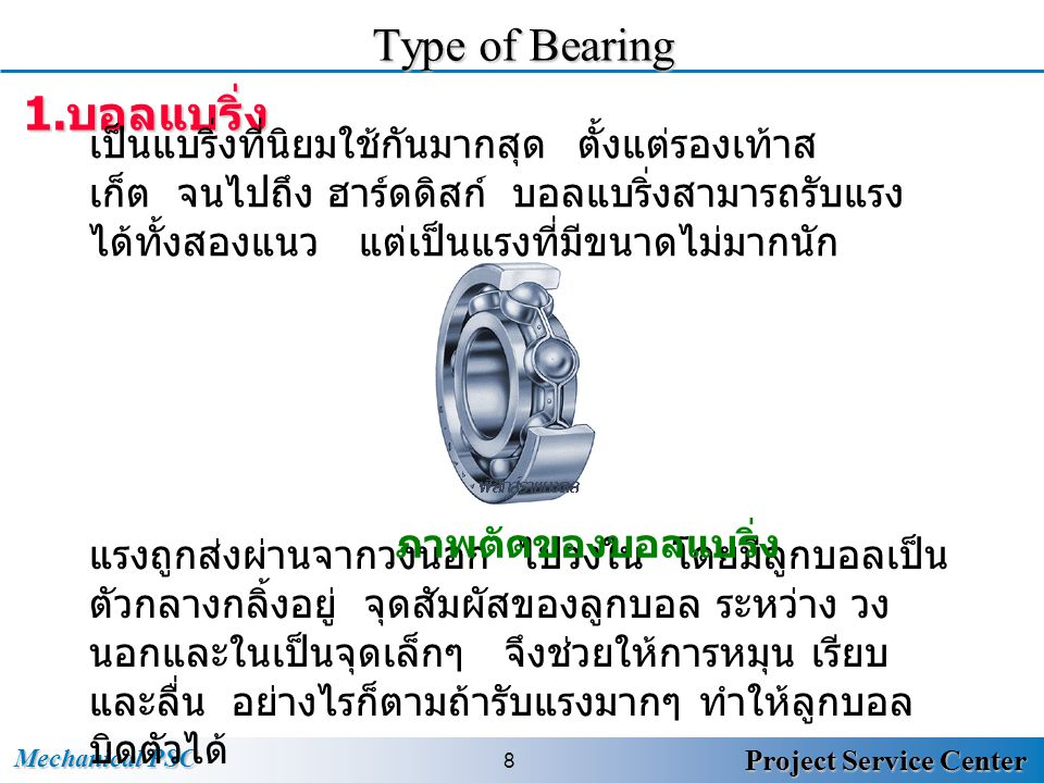 Type of Bearing 1.บอลแบริ่ง