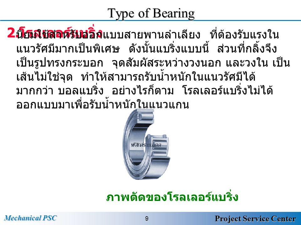 Type of Bearing 2.โรลเลอร์แบริ่ง