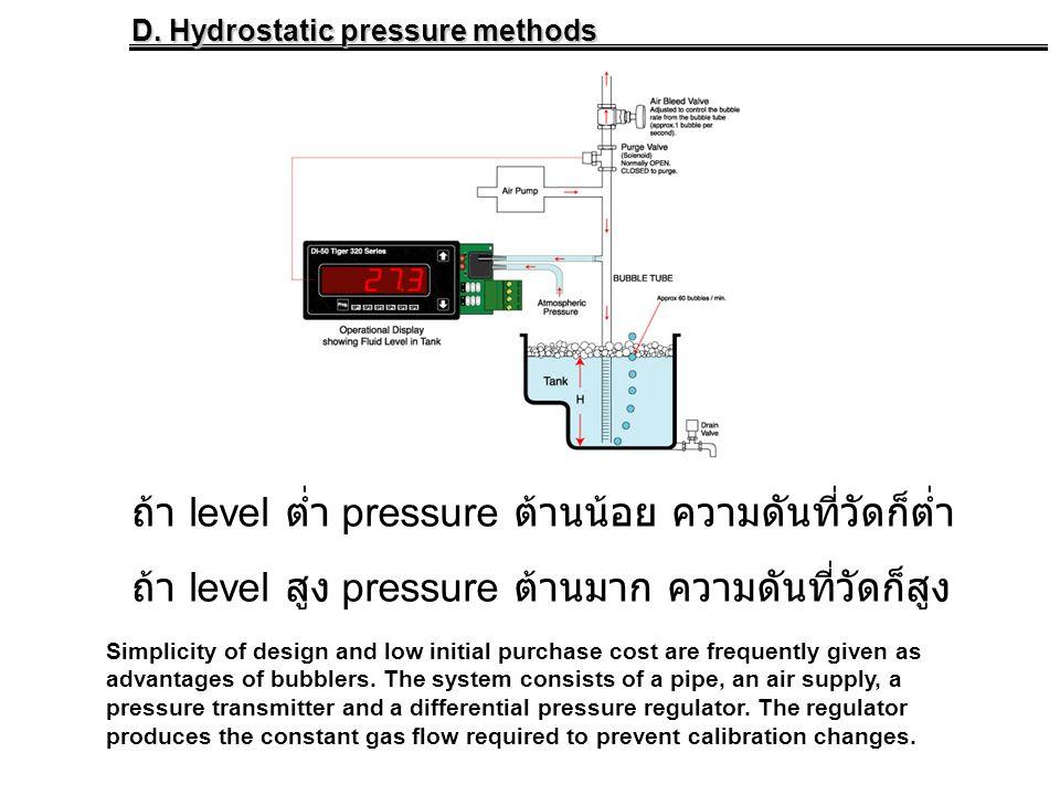 ถ้า level ต่ำ pressure ต้านน้อย ความดันที่วัดก็ต่ำ
