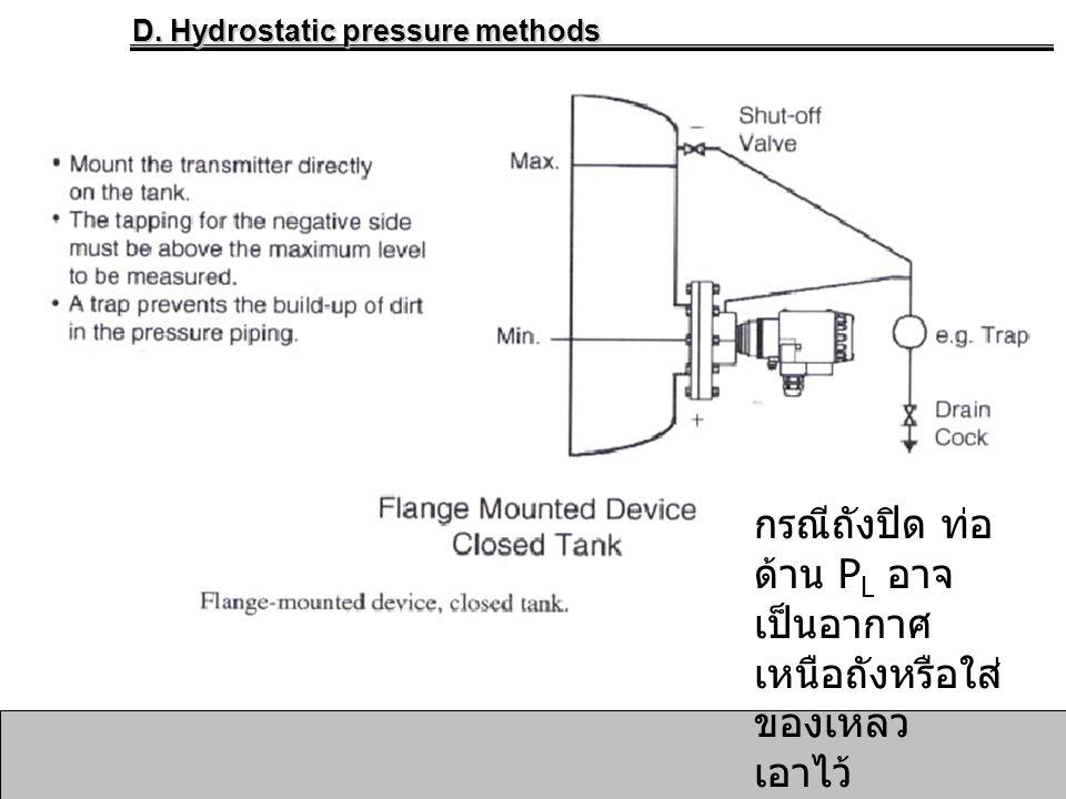 กรณีถังปิด ท่อด้าน PL อาจเป็นอากาศเหนือถังหรือใส่ของเหลวเอาไว้