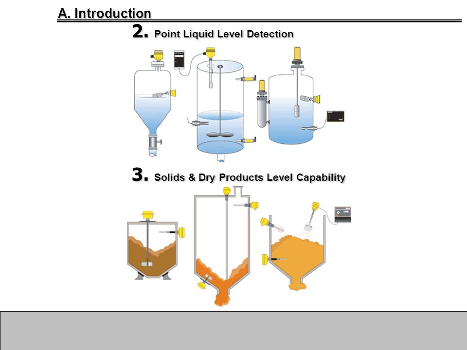 2. Point Liquid Level Detection