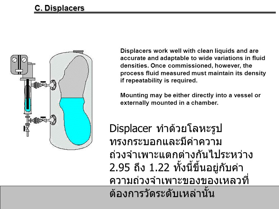 C. Displacers