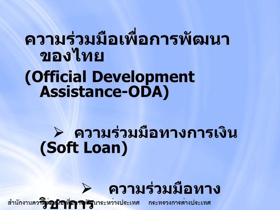 ความร่วมมือเพื่อการพัฒนาของไทย