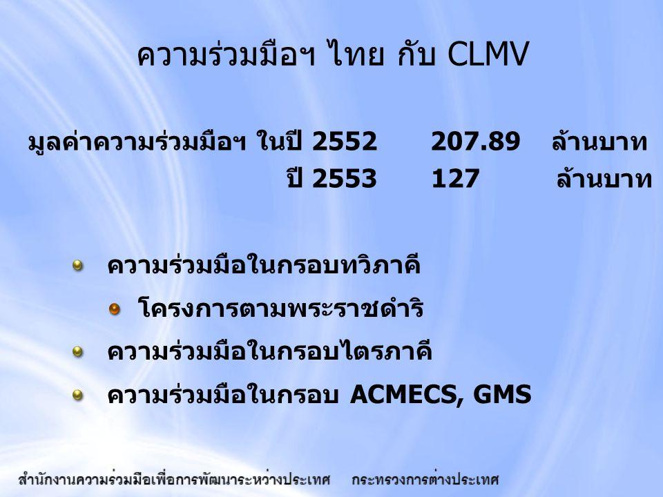 ความร่วมมือฯ ไทย กับ CLMV