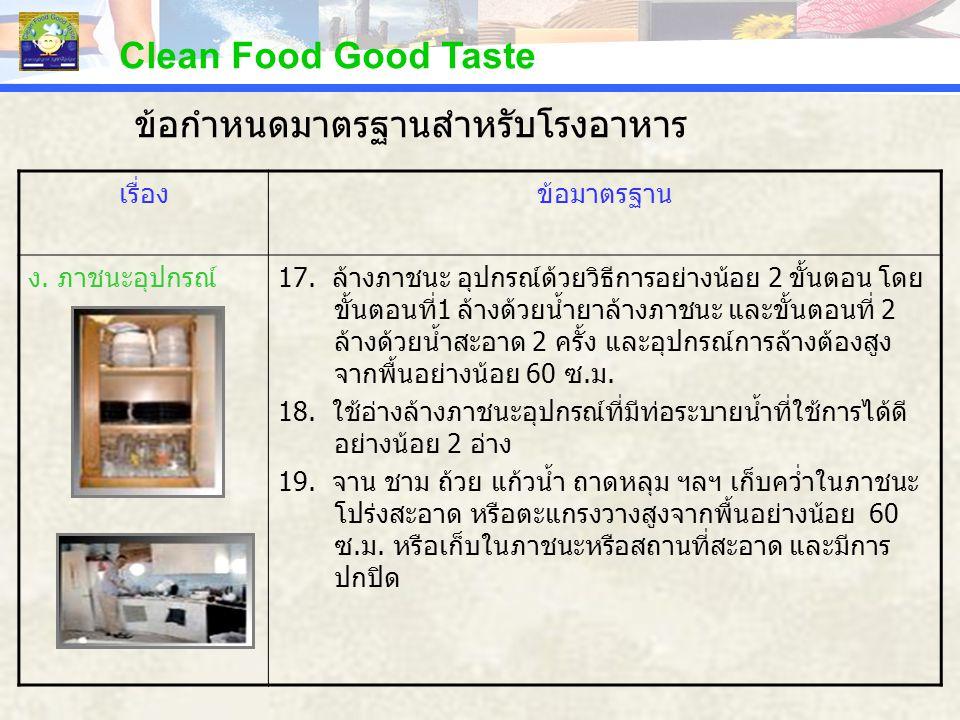 ข้อกำหนดมาตรฐานสำหรับโรงอาหาร