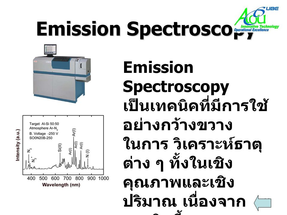 Emission Spectroscopy