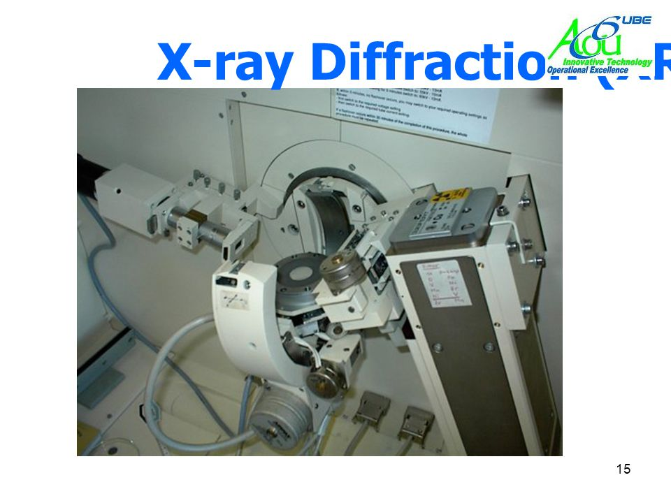 X-ray Diffraction (XRD)