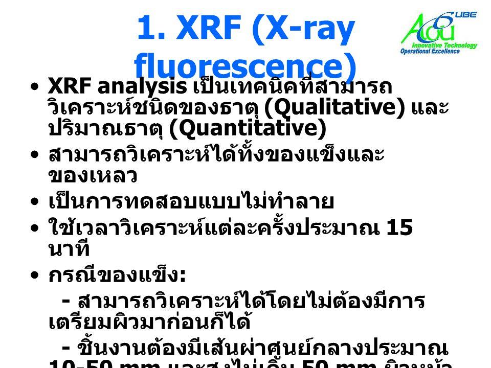 1. XRF (X-ray fluorescence)