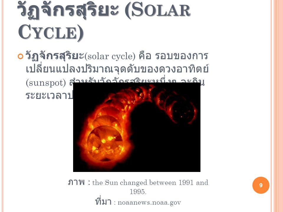 วัฏจักรสุริยะ (Solar Cycle)