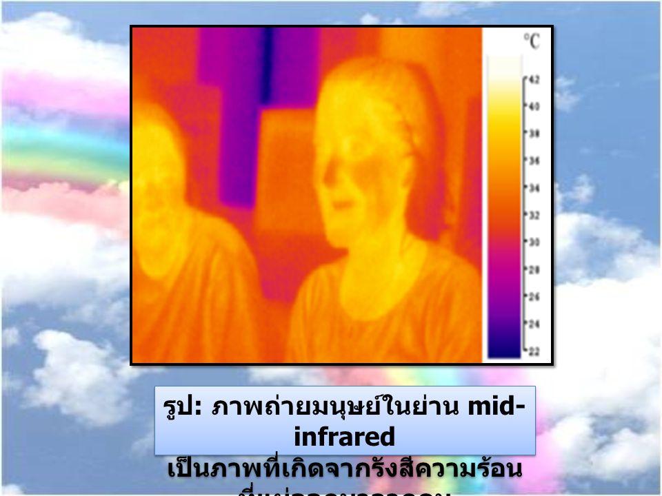 รูป: ภาพถ่ายมนุษย์ในย่าน mid-infrared
