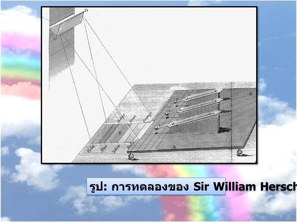 รูป: การทดลองของ Sir William Herschel