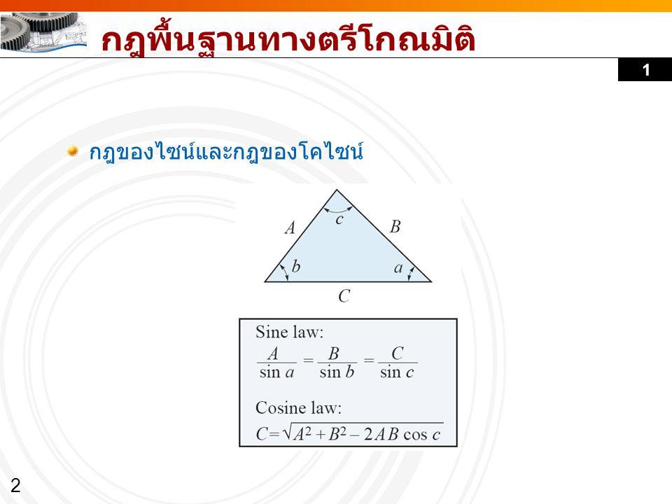 กฎพื้นฐานทางตรีโกณมิติ