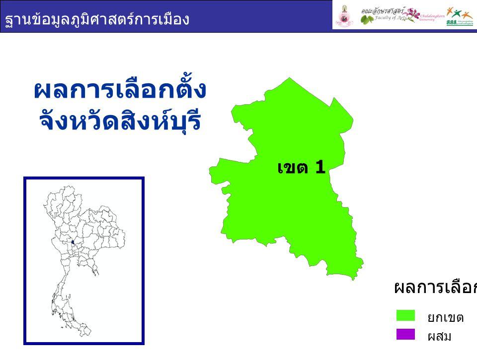ผลการเลือกตั้ง จังหวัดสิงห์บุรี