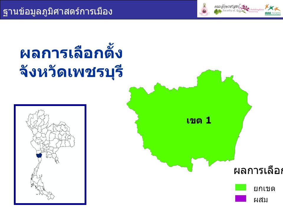 ผลการเลือกตั้ง จังหวัดเพชรบุรี