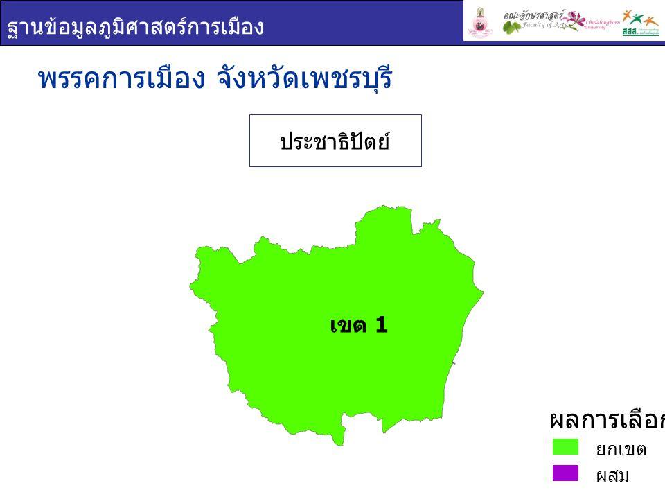 พรรคการเมือง จังหวัดเพชรบุรี