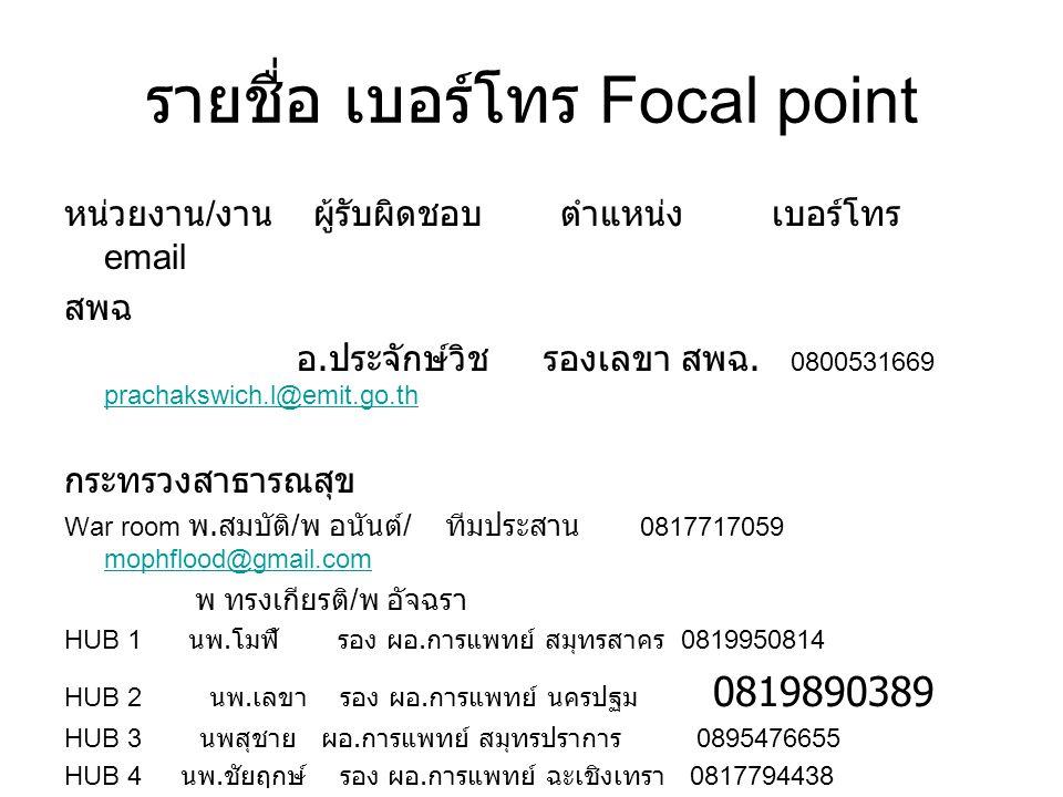 รายชื่อ เบอร์โทร Focal point