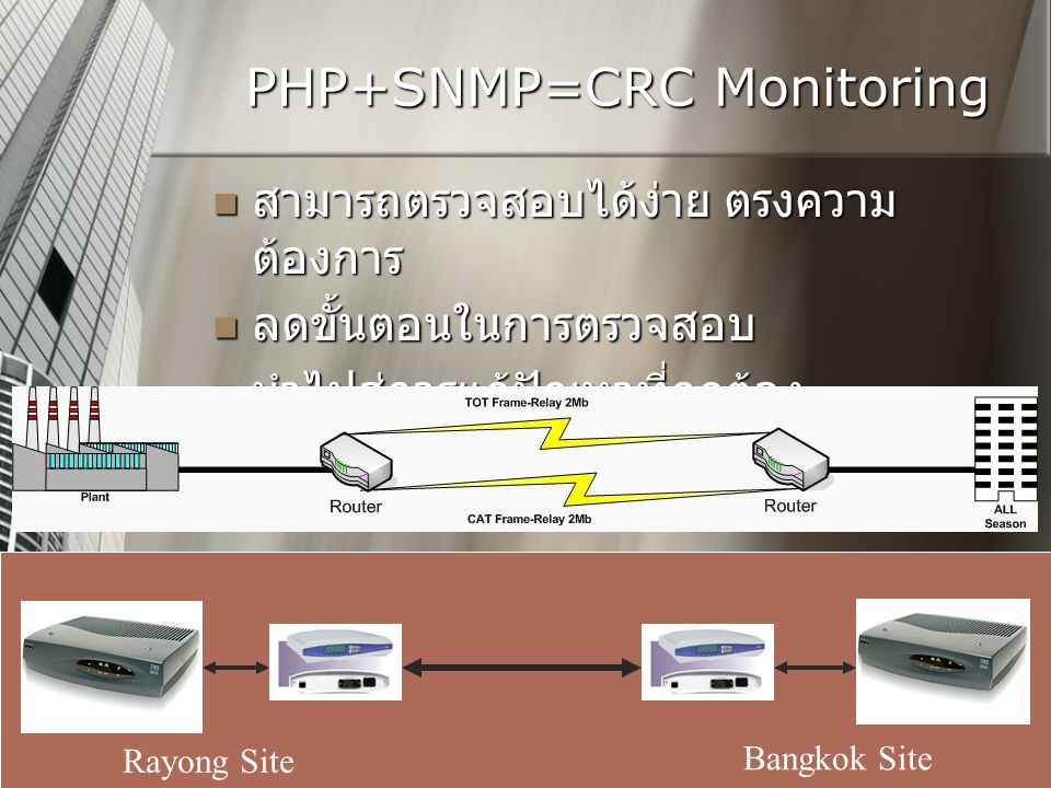 PHP+SNMP=CRC Monitoring