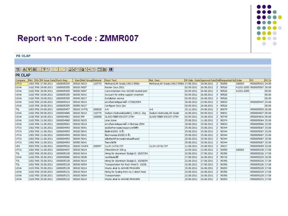 Report จาก T-code : ZMMR007