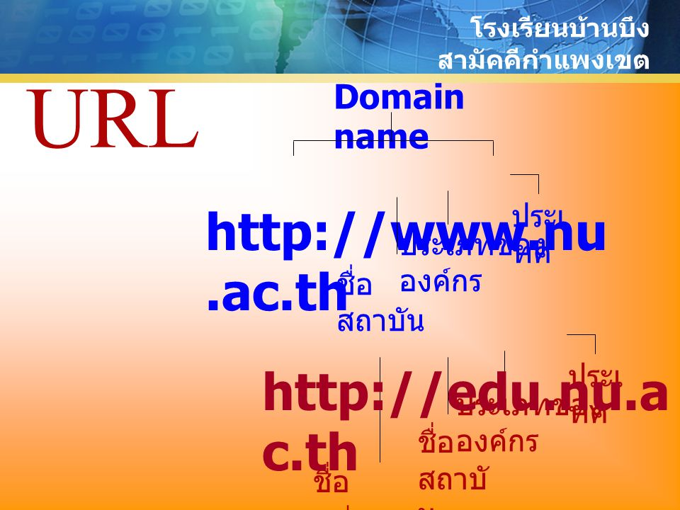 URL http://www.nu.ac.th http://edu.nu.ac.th Domain name ประเทศ