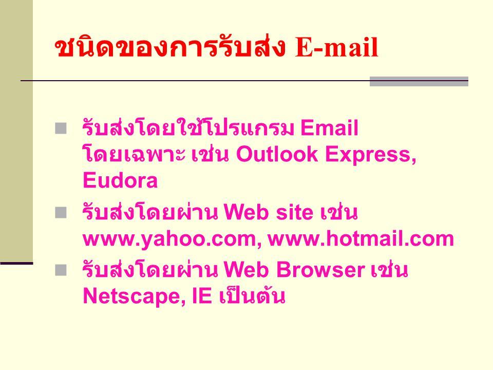 ชนิดของการรับส่ง E-mail