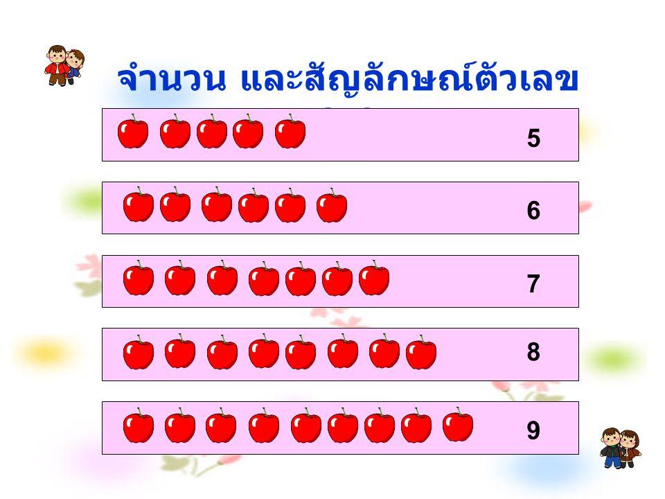 จำนวน และสัญลักษณ์ตัวเลข 0-9