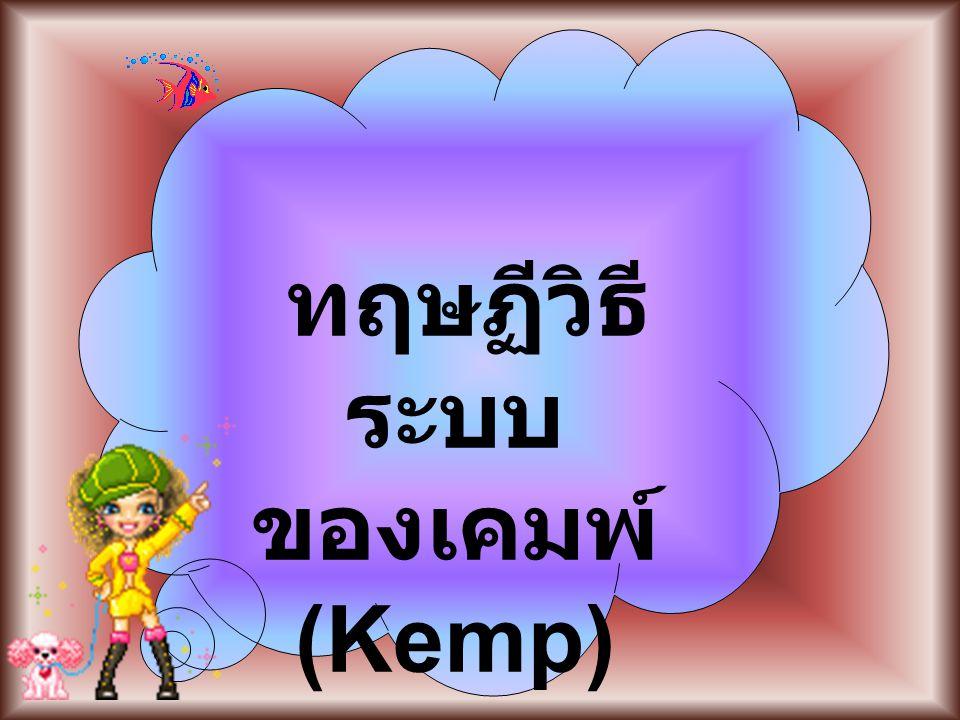ทฤษฏีวิธีระบบ ของเคมพ์ (Kemp)