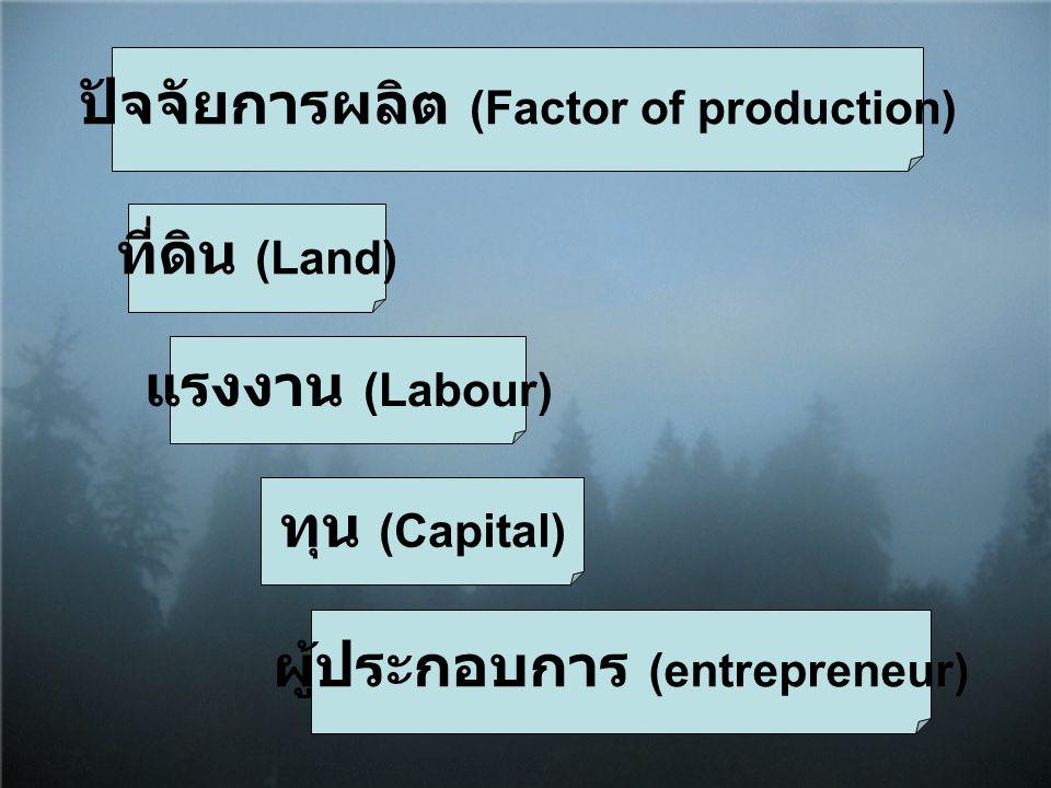 ปัจจัยการผลิต (Factor of production) ผู้ประกอบการ (entrepreneur)
