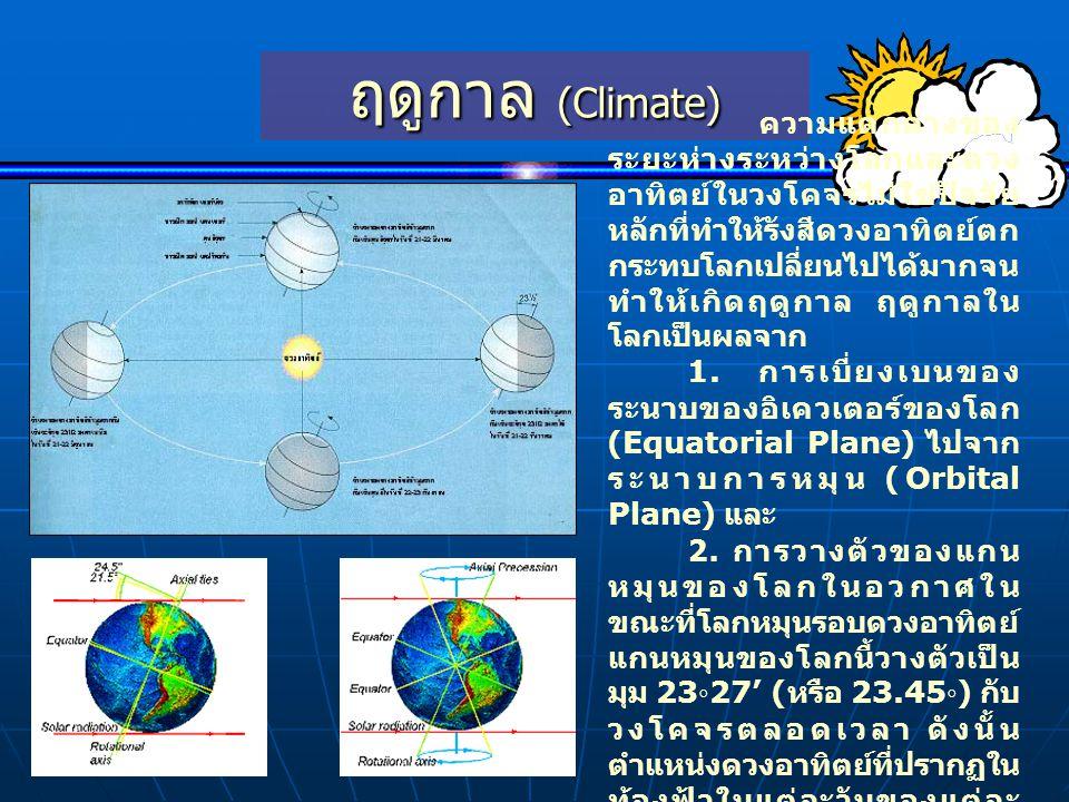 ฤดูกาล (Climate)