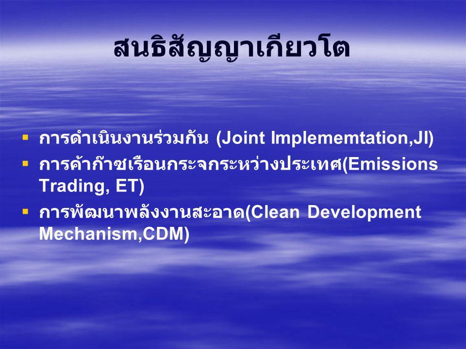 สนธิสัญญาเกียวโต การดำเนินงานร่วมกัน (Joint Implememtation,JI)