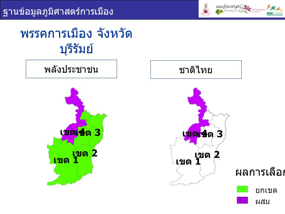พรรคการเมือง จังหวัดบุรีรัมย์