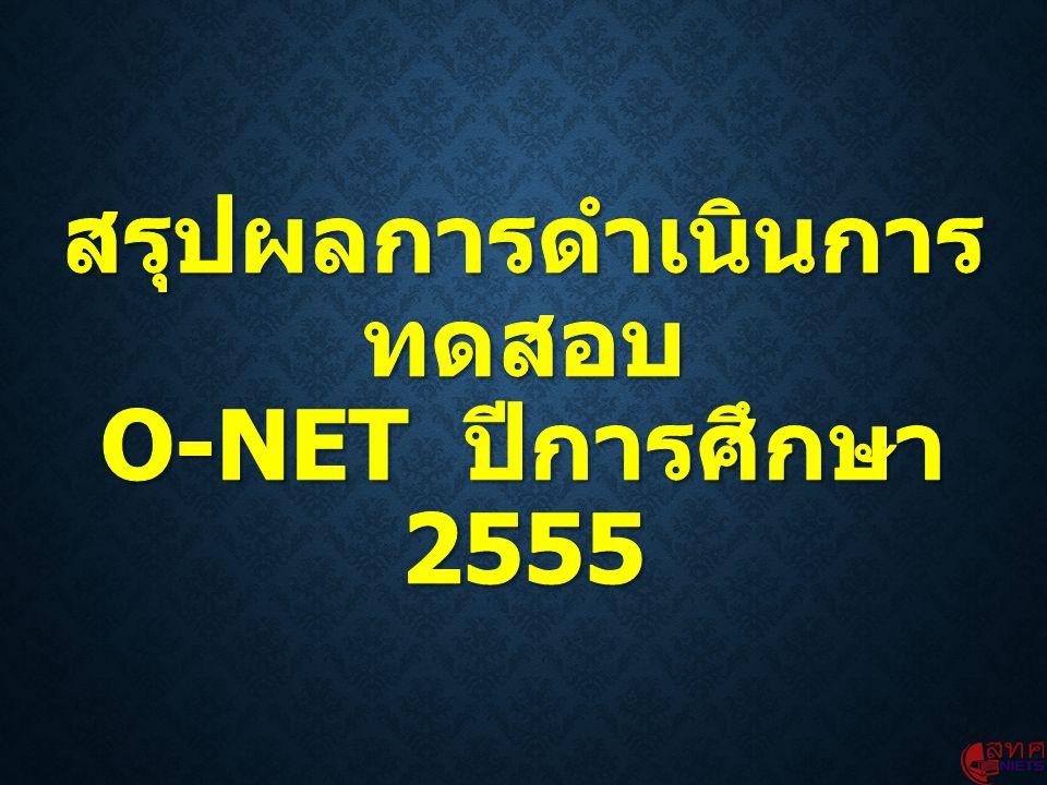 สรุปผลการดำเนินการทดสอบ O-NET ปีการศึกษา 2555