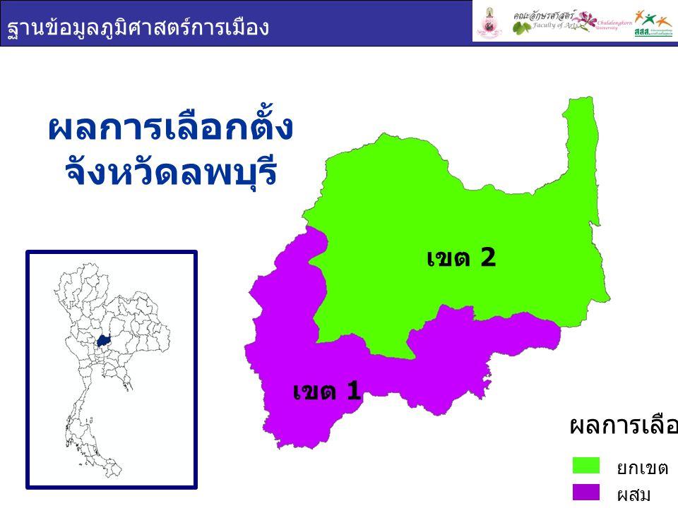 ผลการเลือกตั้ง จังหวัดลพบุรี