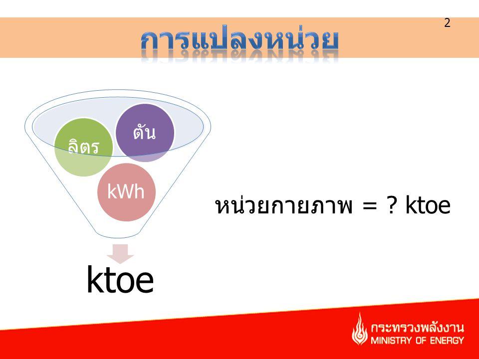 การแปลงหน่วย ktoe kWh ลิตร ตัน หน่วยกายภาพ = ktoe